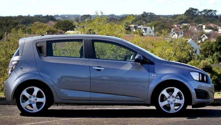 car loan for new car on New Zealand road